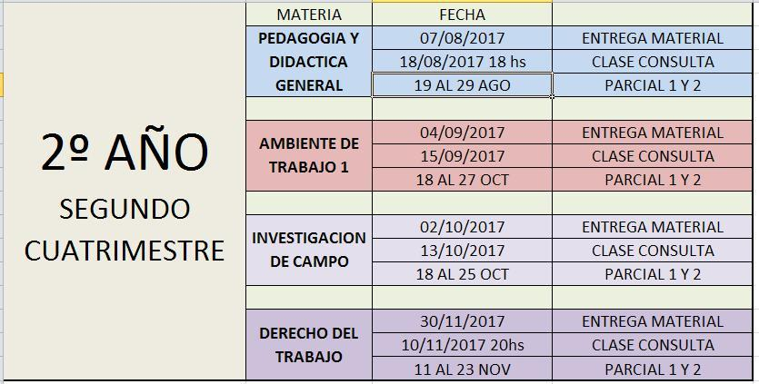 CALENDARIO 2do Cuatrimestre 2 Año 2017